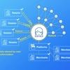 仮想通貨「shopin」へ参加&購入方法「SHPN」