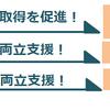 2021年度(令和3年度)両立支援等助成金のご案内(新型コロナウイルス感染症対応特例等)