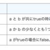javascriptでの論理演算子