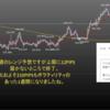 2019年9月第1週の米ドル見通しチャート分析 環境認識、FX初心者