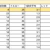 2019 J1 第15節 清水エスパルス ー 横浜F・マリノス