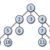 Pythonで幅優先探索(BFS)を実装してみる-ATC001&ABC151