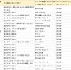 「ボイメン勝手に好きな曲アンケート」開票式【後編】
