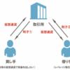 仮想通貨で不労所得を得るには?(4)レンディングサービスへの流動性供給