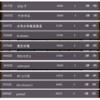 登録順9万位代の主な軍団【きじとら団】