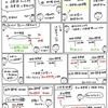 簿記きほんのき94【決算】消費税の決算仕訳と納税
