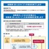 阪急電車の回数券(きっぷタイプ)販売終了のお話。