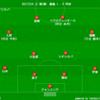【J1 第2節】甲府 0 - 1 鹿島 クォンスンテの神がかり的PKストップが勝ち点3をもたらす