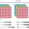 論文紹介 Understanding Batch Normalization