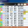 パワプロ2020でオリジナル選手を12人作ったので打線組んだ