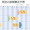 【MU Legend】8/24(金) 時空の狭間暴走予想