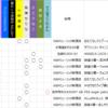 K&Mミュージックから謎のユニット「でこぼこくれよん」がPSS sugar party vol.7にてデビュー!