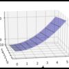 【Python】入門⑦ Pythonでグラフを扱う その3(三次元グラフを扱う)