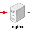 NginxのstreamモジュールがDTLSに対応した(パッチ)