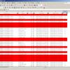 エクセルでファイルの作成日時と更新日時を調べて比較する