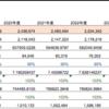 Excelで財務モデルとPLシミュレーションを作ってみる会_ver2