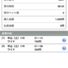 日経賞と中山午前のレース購入