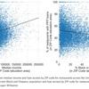 米英仏におけるCovid-19救済金の地理的な差異