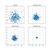 Scikit-learnでデータのスケール変換(前処理)する