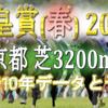 【天皇賞・春 2020】過去10年データと予想