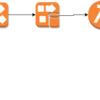 KinesisStreamにKPLで入れたデータをKinesisFirehoseを通し、Lambdaで加工してからS3に保存してみたり