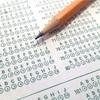 今すぐ使える長文読解法その3★強調する単語をチェックしよう!