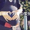 妊娠4ヶ月目になっての赤ちゃんの変化や私自身の変化。出生前診断のお話も。