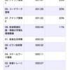 2020/07/11(土)