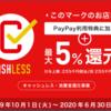 2019年9月の家計簿&資産運用状況報告☆