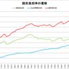 外資系IT企業大手の社員たちが「日本支社に勤めたい」と切望している驚きの理由