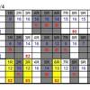コンピ指数で7月4日のレースを予想してみた!