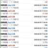 【 8月 28日 】FX自動売買記録:ユーロドル