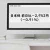 日本株 前日比-2,952円(-0.91%) 評価損益合計+41,873円
