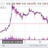 仮想通貨実験:2018年1月3日に数倍になったXEMはこの後伸びるか?