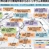 小泉進次郎環境大臣は岩屋前防衛大臣以上の安倍総理の人選ミスになりそう