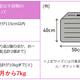 Peachが機内持込手荷物の重量制限を10kgから7kgに変更、LCCは7kg統一が進む