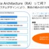 Lenovoが提供するReference Architectureについて