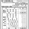 楽天ゴールデンイーグルスの楽天野球団 第14期決算公告