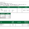 本日の株式トレード報告R1,09,30