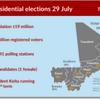 日本人が知らないアフリカの未来を決める2つの大統領選挙