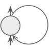 tensorflow で rnn を動かしてみる