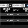 NEET生活〜32日目〜