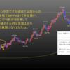 2020年3月第4週の米ドル見通しチャート分析|環境認識、FX初心者