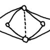 無向ネットワークのリンクの結合度