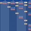 ダビマス ネイエフ-覇走-で完璧な配合①&パーソロン1971で完璧な配合③&ステイゴールドで完璧な配合③
