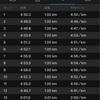 レース1週間前の12キロペース走