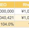 【投資運用実績】2018年2月17日実績 ( Wealth Navi / THEO(お金のデザイン) / ひふみ投信 / FOLIO )