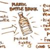 プラスチックボトルブリック
