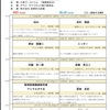 第3回関東大会対戦表・訂正2