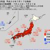 気象庁は異常天候早期警戒情報を発表!7月22日頃から約1週間は沖縄地方はかなり低く、奄美・九州南部・北海道を除く全ての地域がかなり高く!22日頃にかけて東日本と西日本では猛暑日が連発も!!
